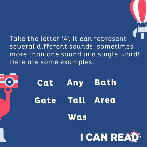 The I CAN READ System is the first system in the world to link letters to teach pronunciation.